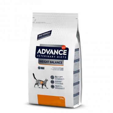 Advance VET Cat - Weight Balance