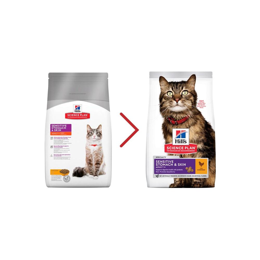 Hill's Feline - Sensitive Skin and Stomach 1.5kg
