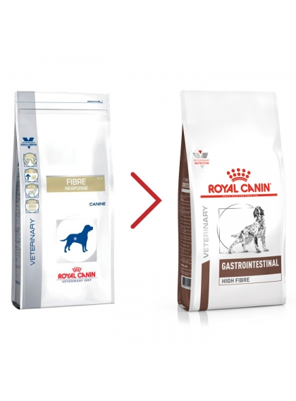 Royal Canin Dog - Fibre Response