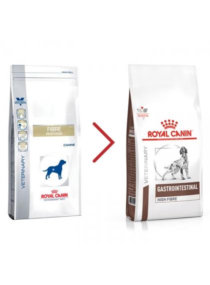 Royal Canin Gastrointestinal High Fibre Cão Adulto