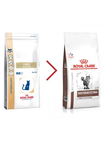 Royal Canin Fibre Response Gato