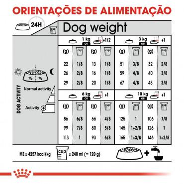 Royal Canin - Mini Digestive Care