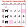 Ração para gato Royal Canin Aroma Exigent