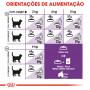 Royal Canin Cat - Sensible 10Kg + 2Kg OFERTA